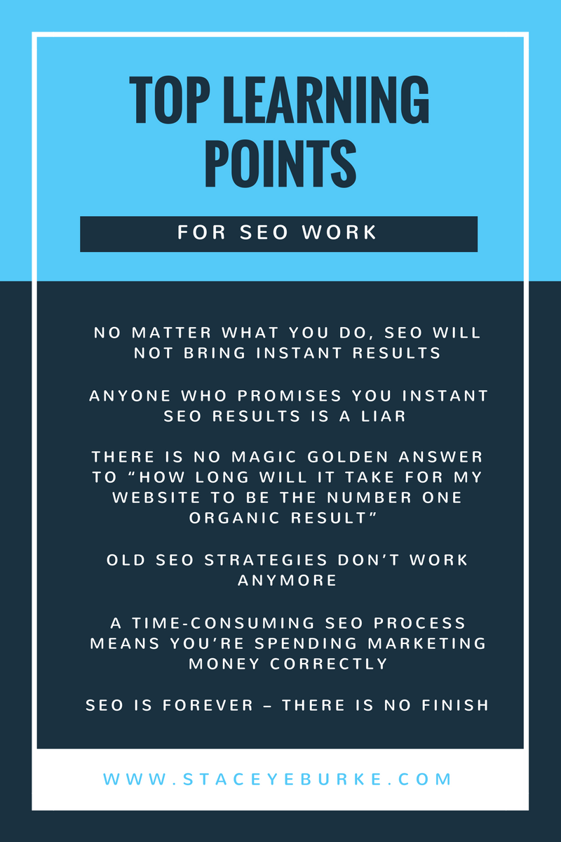 Top SEO Learning Points