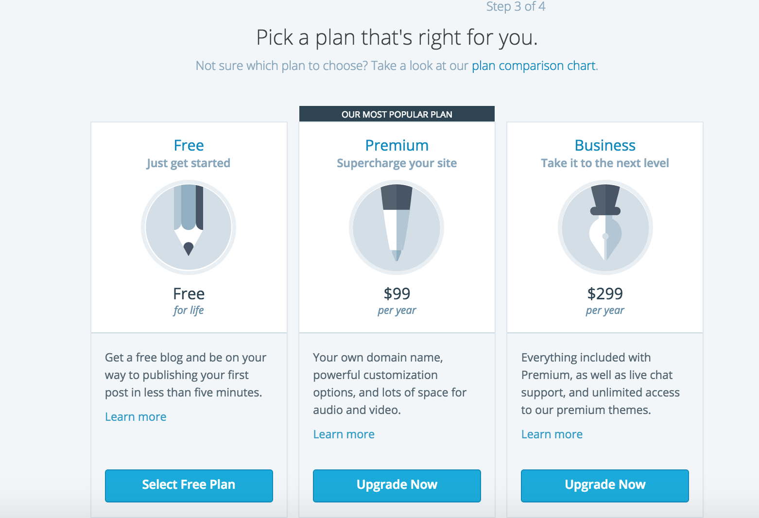 Wordpress Pricing Plans